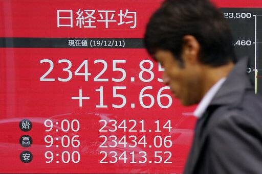 A man walks past an electronic stock board showing Japan's Nikkei 225 index at a securities firm in Tokyo Wednesday, Dec. 11, 2019.